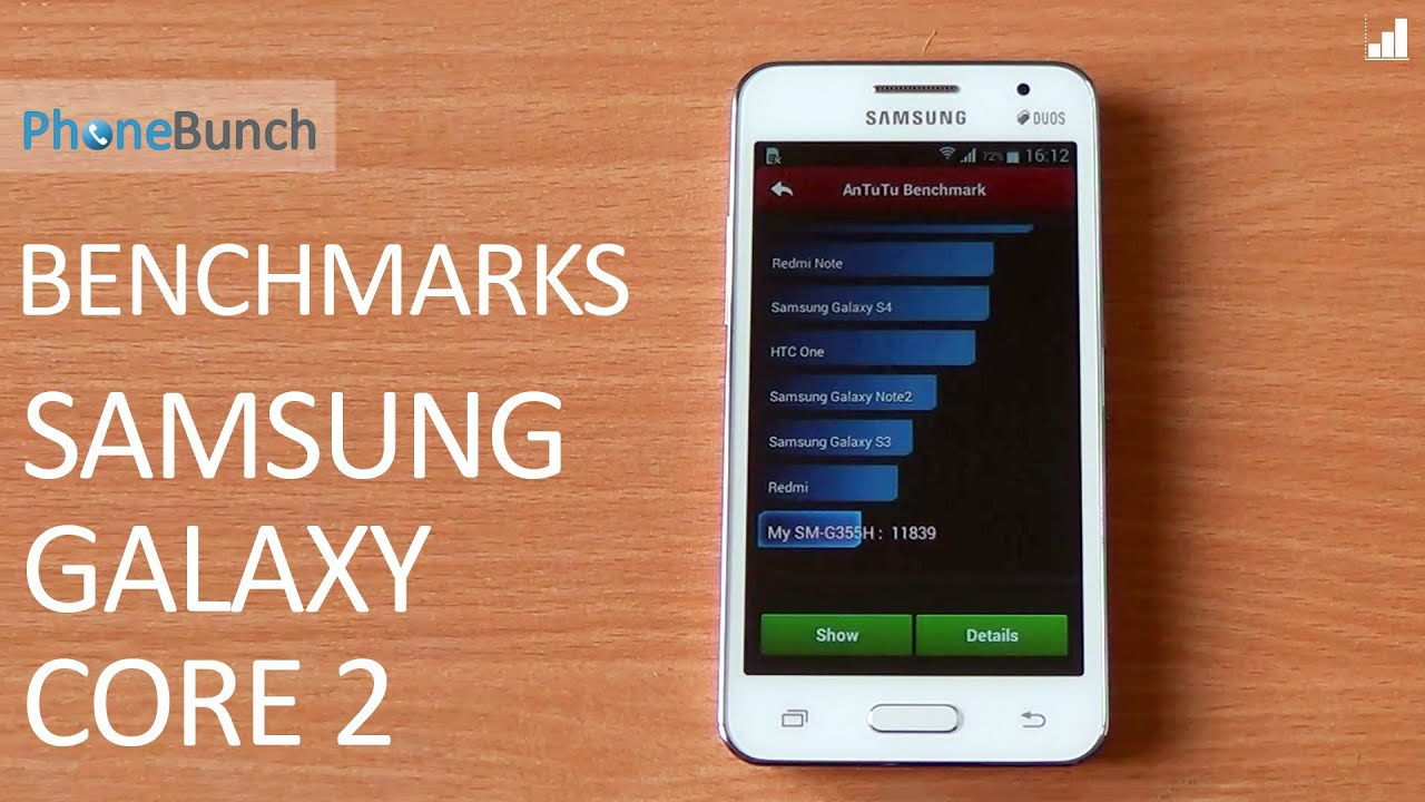 Samsung Galaxy Core 2 Benchmarks