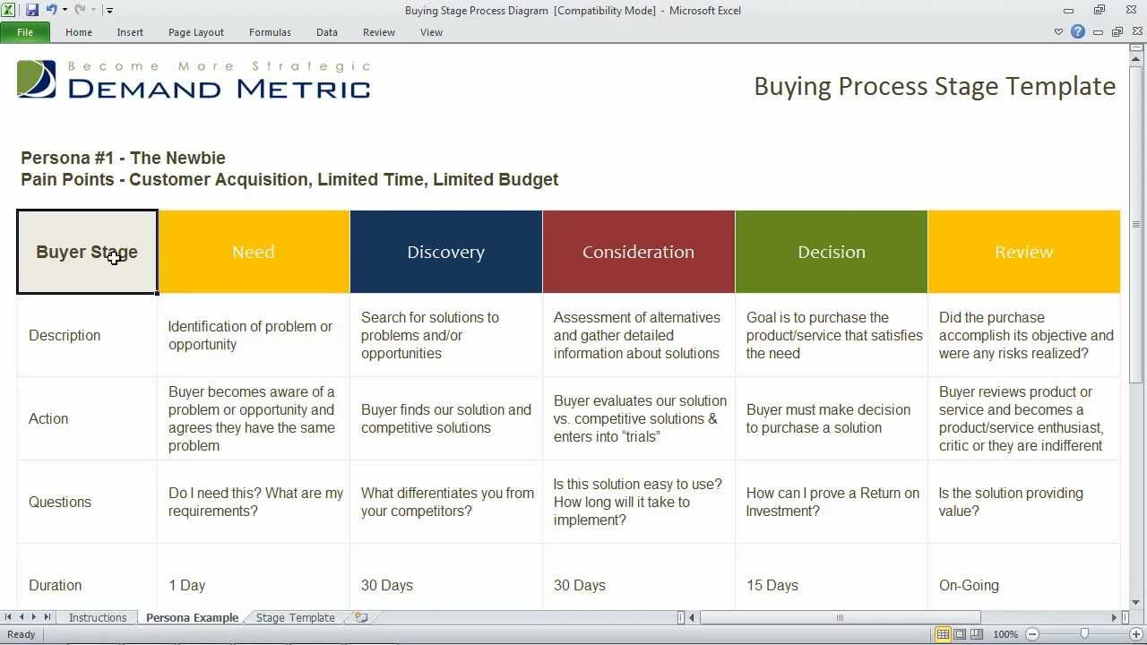 Buying Process Stage Template Youtube