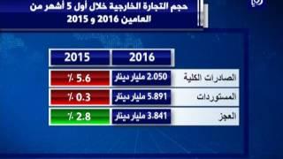 ارتفاع العجز في الميزان التجاري 2.8% في 5 أشهر - (24-7-2016)