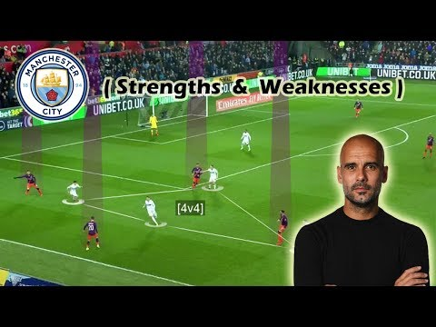 Quadruple Contenders? Man City's Strengths and Weaknesses | Tactical Analysis