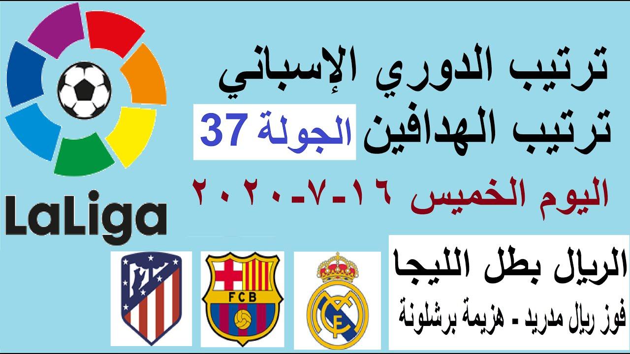 ترتيب الدوري الاسباني وترتيب الهدافين الجولة 37 اليوم الخميس 16-7-2020-ريال مدريد بطل الليجا للمرة34