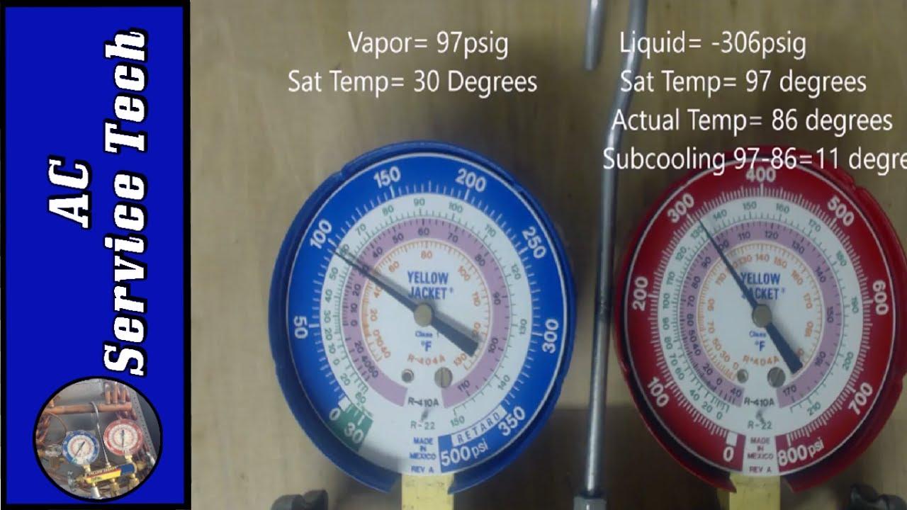 Hvac Service Training Using Refrigerant Gauges To Read