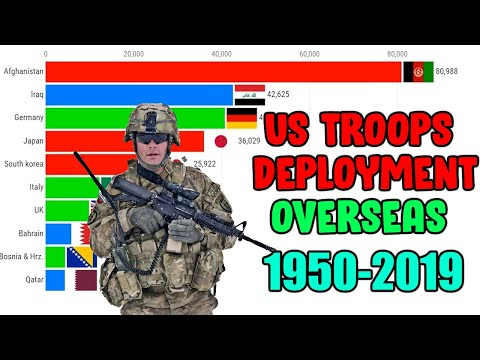US Troops Deployed In The World (1950-2019)