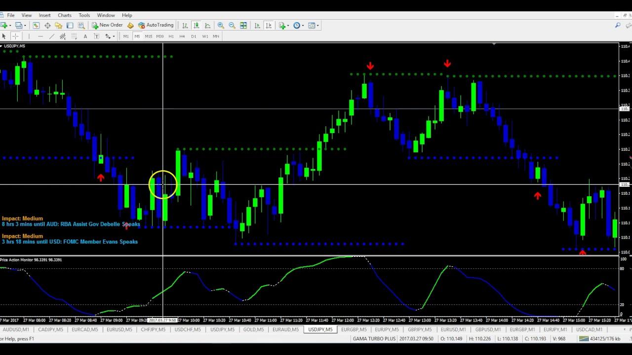 Best investment trading platforms