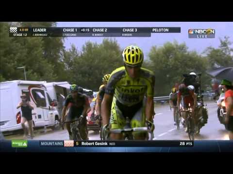 Alberto Contador- Tour de France 2015
