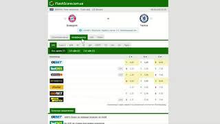 Бавария Челси Прогноз и обзор матч на футбол 08 августа 2020 Лига чемпионов 1 8 финала