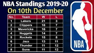 NBA Standings on 10th December 2019 || NBA 2020