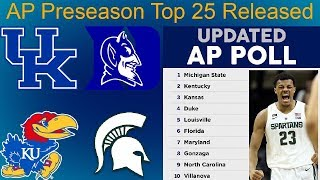 College Basketball Preseason Rankings Breakdown!! AP Poll Released