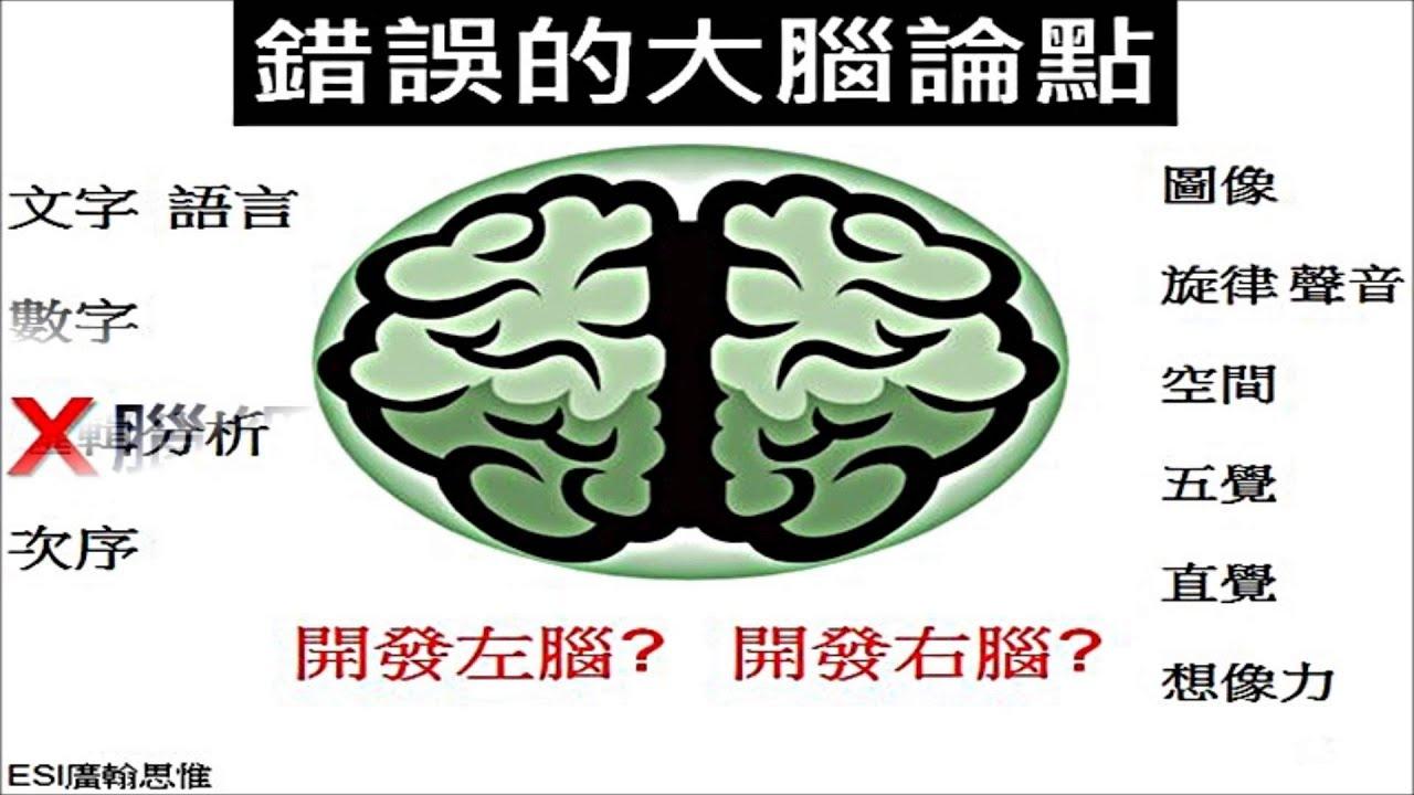 你是左腦人?還是右腦人?(第一段) - YouTube