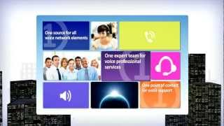 AudioCodes One Voice for Microsoft Lync