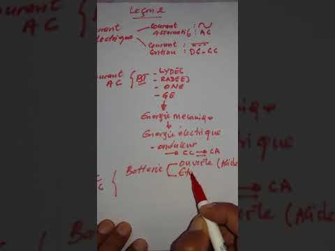 Leçon 2 électricité générale.