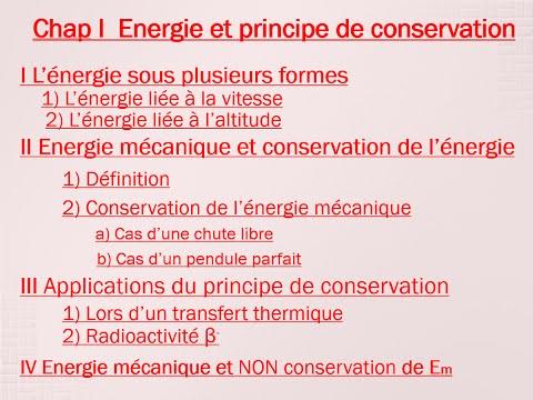 Chap I  Energie et principe de conservation