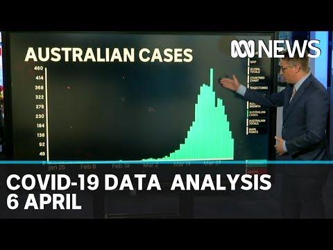 Coronavirus data analysis, 6 April: from Australia and around the world   ABC News