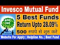 Invesco India Mutual Fund, top 5 mutual fund, return upto 28%, How you can choose best Mutual fund?