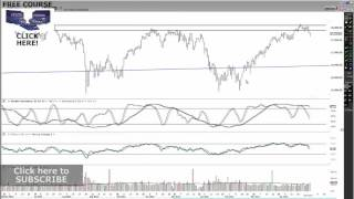 Market Update - May Is Going To Be a Deadly Month - Nasdaq Leading US Down - Goog - Appl - SLV - GLD