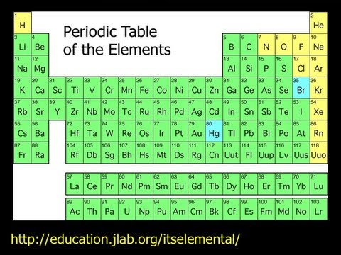 lab of peridoic table of elements