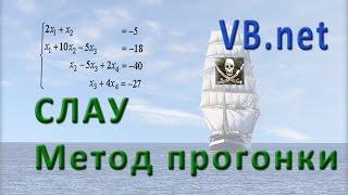 VB.net - СЛАУ Метод прогонки