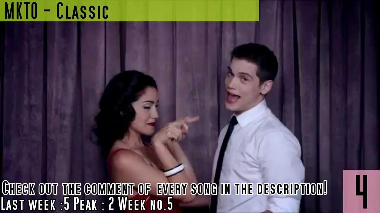 top 10 pop music videos of 2013
