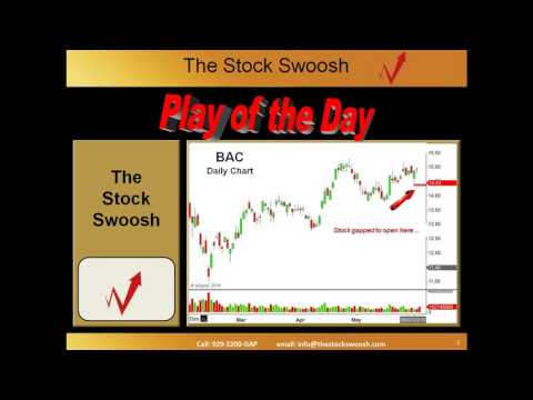 The Stock Swoosh with Melissa Armo - Trade Of The Day BAC June 3, 2016