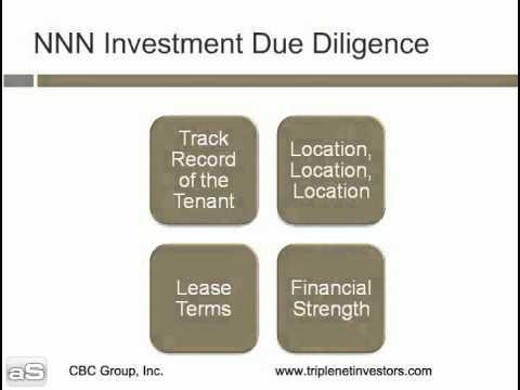 Triple Net Investing (CBC Group / NNN Investing)