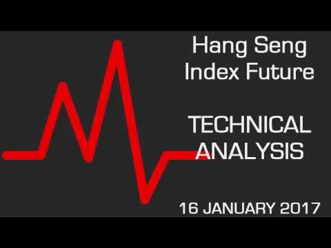 Hang Seng Index Future Reversing Down