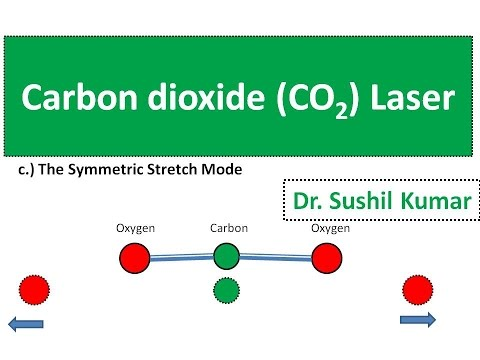 Carbon Dioxide Gas LASER Construction and Working|apniPhysics