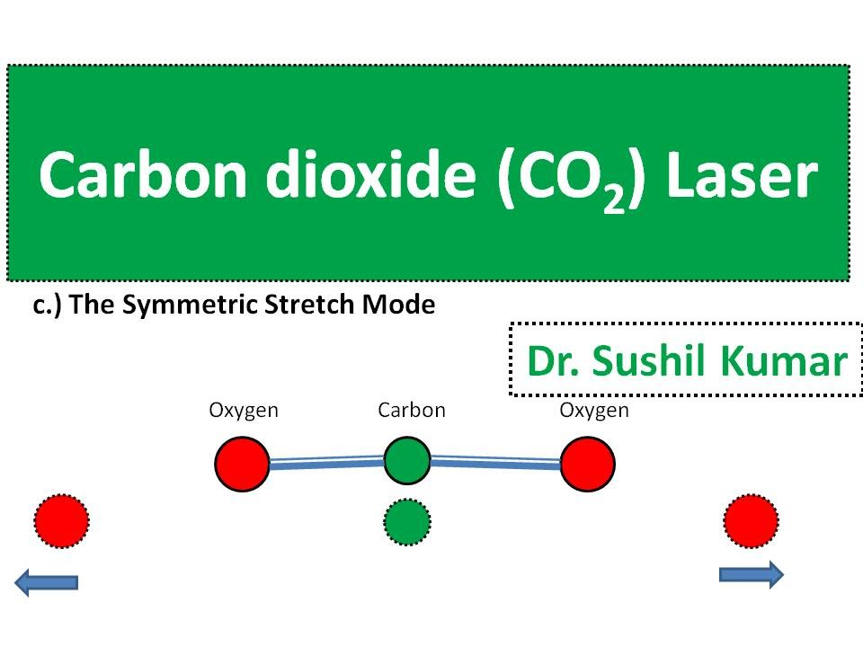 Carbon Dioxide Gas Laser Construction And Working