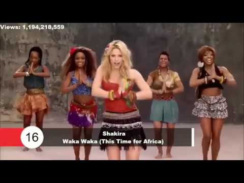 Download Top 100 Most Viewed Songs Of All Time VEVO