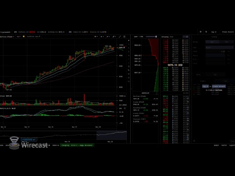 Bitcoin Realtime Chart   Will It Reach 10k USD Today?