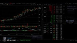 Bitcoin Realtime Chart | Will it reach 10k USD today?