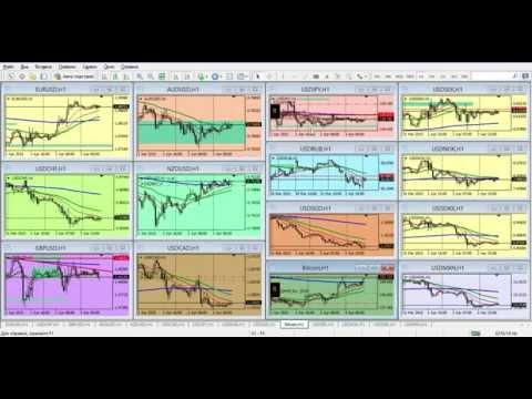 Forex Club. Обзор финансового рынка от Артура Огия. 03.04.2015