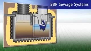 Przydomowe  oczyszczalnie SBR Fluido Rewatec