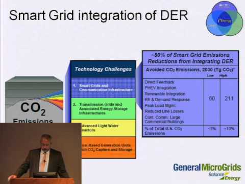 i4energy: What's so good about the Smart Grid - A Look at Renewables