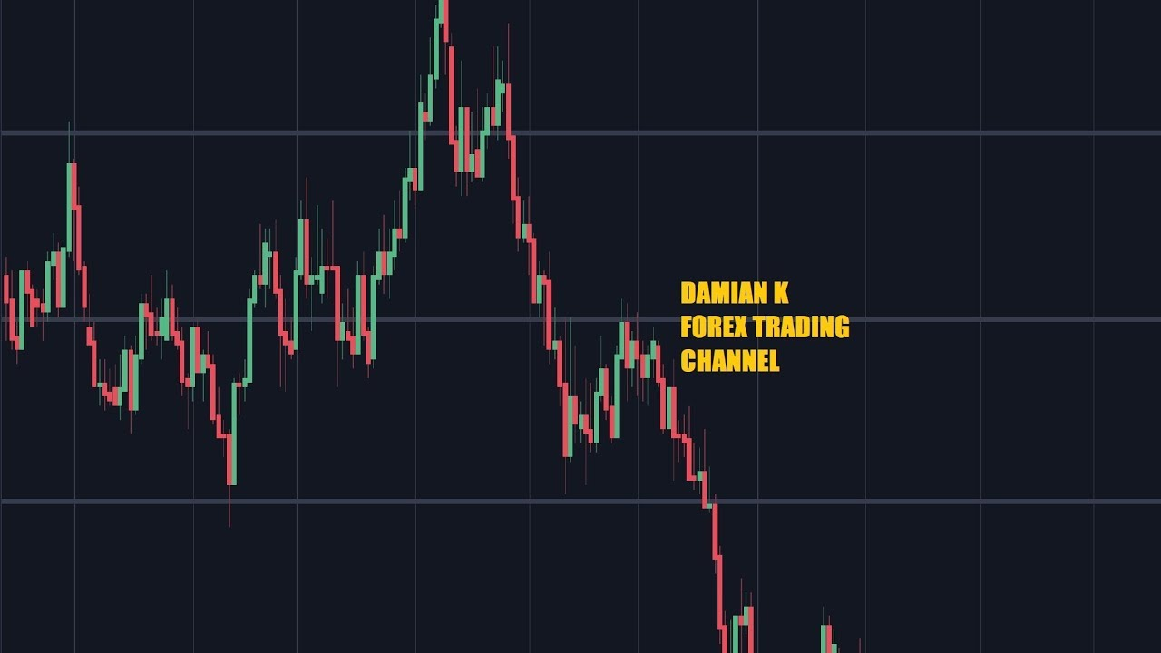 Introduction To Forex Trading PDF