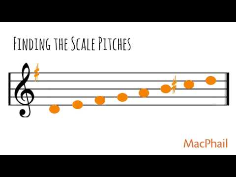 Music Theory Tutorial (5 of 5): Key Signatures and Scales