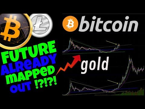 👀Bitcoin And Litecoin Daily Update!!👀 Bitcoin Litecoin Price Prediction, Analysis, News, Trading