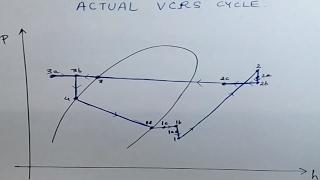 actual vapour compression cycle   actual vcrs   actual vapour cycle   actual vapor cycle