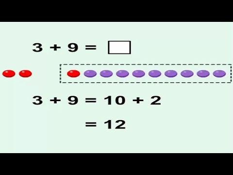 การบวกโดยวิธีการบวกให้ครบสิบ คณิตศาสตร์ ป.1