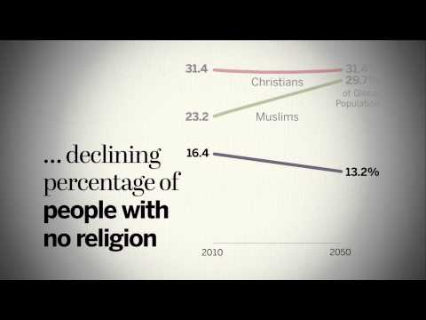 What is the future of the world's religions?