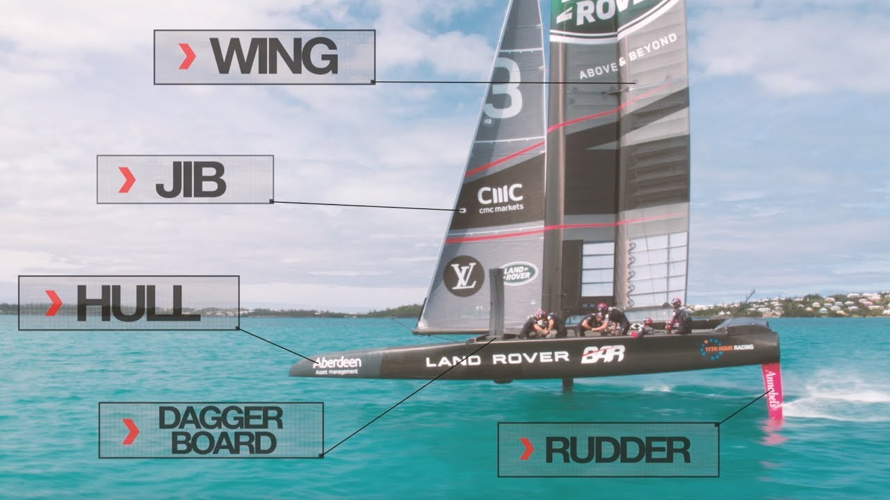 Step onboard Land Rover BAR\'s Race boat \'R1\'