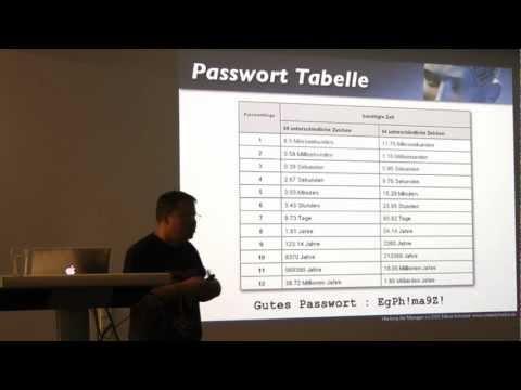 Sichere Passwörter Knacken Mit Tobias Schrödel