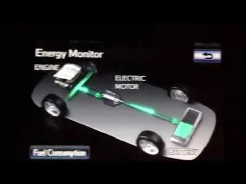How The Engine Electric Motor And Battery Work Together In A Prius V