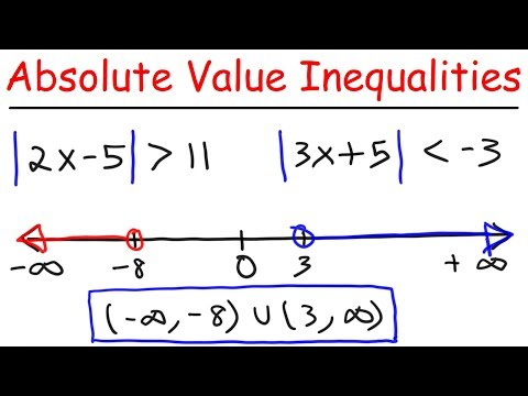 absolute-value-inequalities---how-to-solve-it