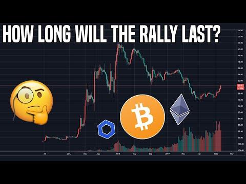 How Far Can Bitcoin Climb? | How Long Will The Altcoin Cycle Last?