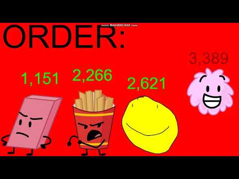 BFB But The Only Contestants That Exist Are BFDI And BFDIA