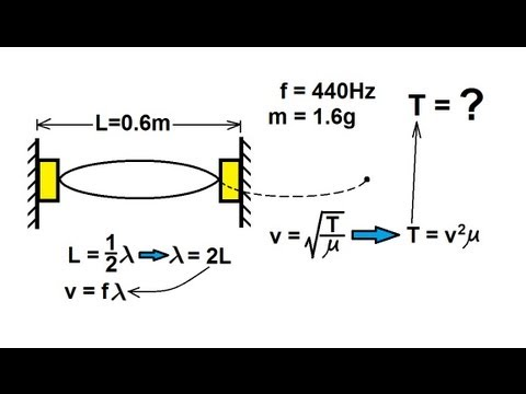 Physics - Mechanics Mechanical Waves (4 of 21) Finding the Tension