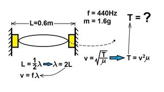 Physics - Mechanics: Mechąnical Waves (4 of 21) Finding the Tension on a String