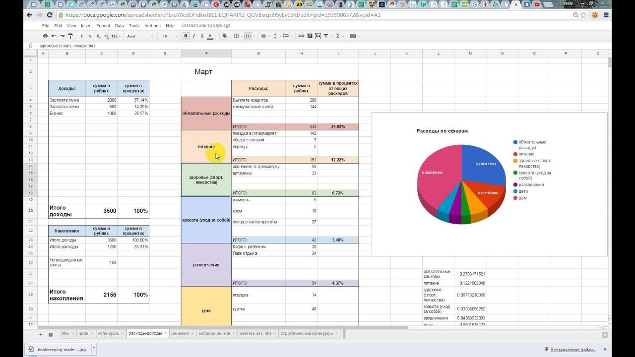 Финансовый план организации образец excel скачать