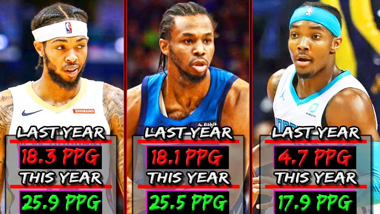 Devonte' Graham's Breakout Is the NBA's Biggest Surprise
