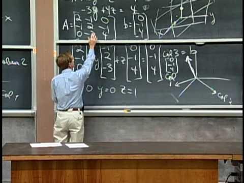 Lec 1 | MIT 18.06 Linear Algebra, Spring 2005
